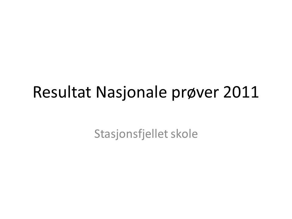 Resultat Nasjonale prøver 2011