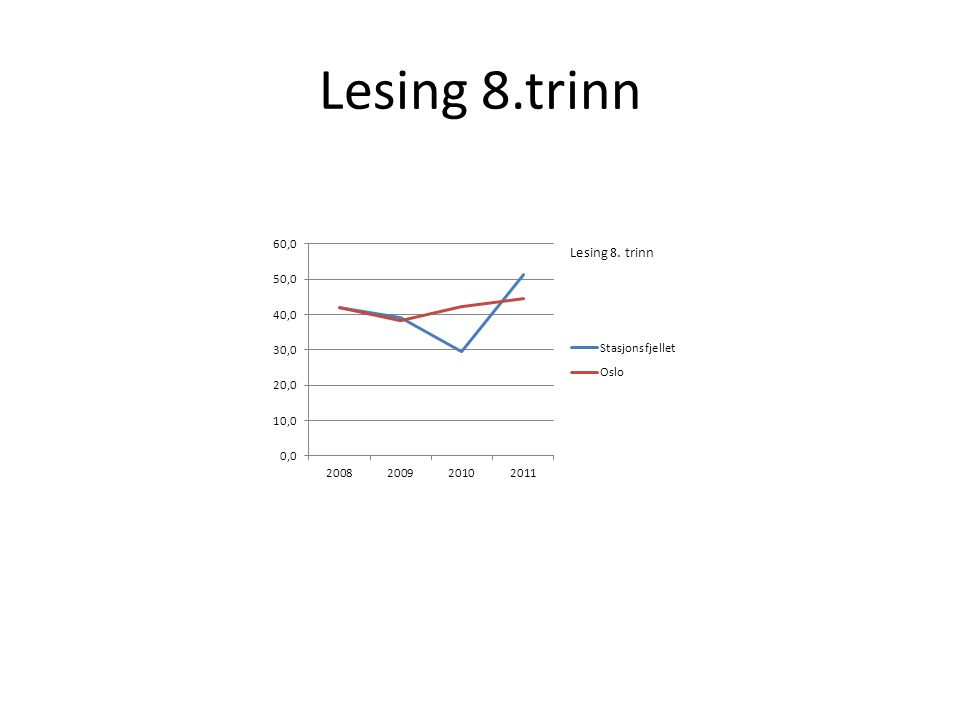 Lesing 8.trinn