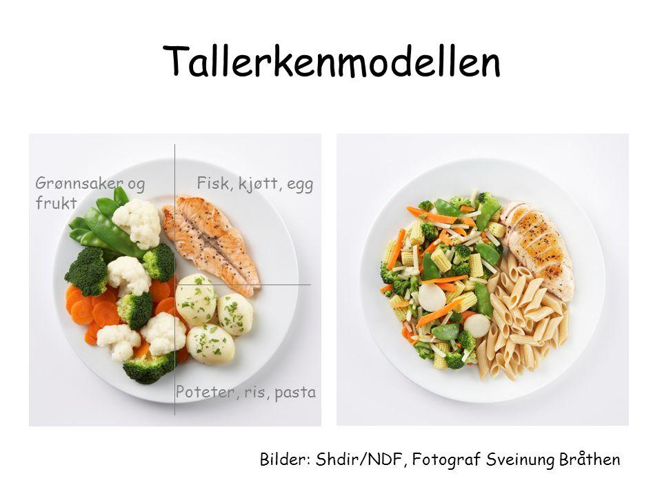 Tallerkenmodellen Grønnsaker og frukt Fisk, kjøtt, egg