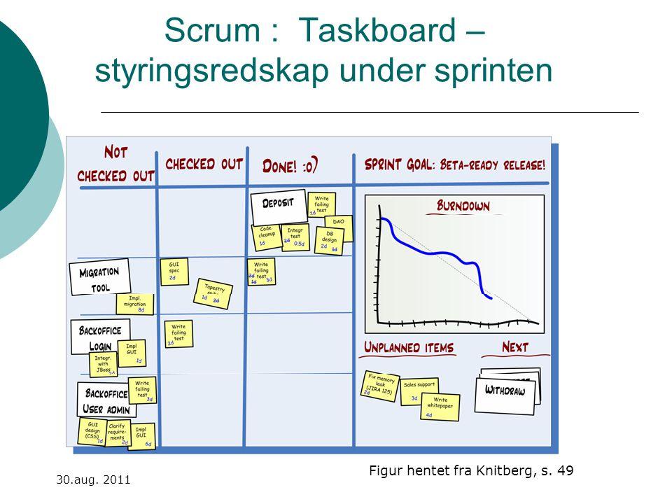 Scrum : Taskboard – styringsredskap under sprinten