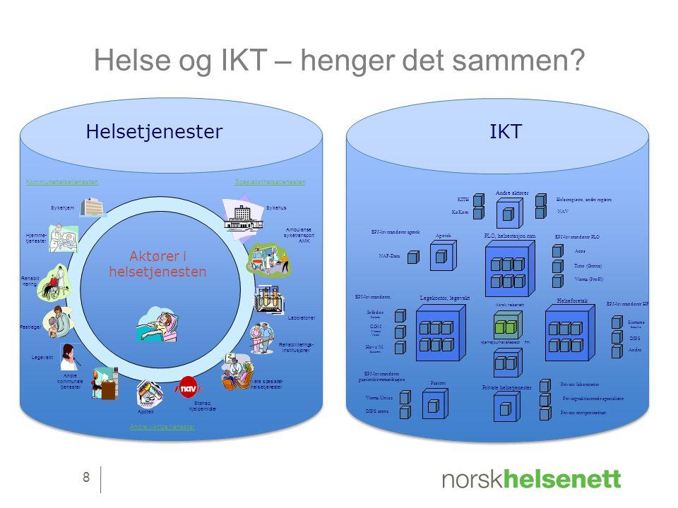 Helse og IKT – henger det sammen