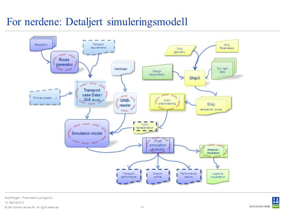 For nerdene: Detaljert simuleringsmodell
