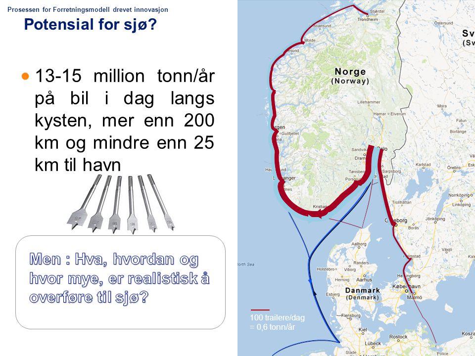Men : Hva, hvordan og hvor mye, er realistisk å overføre til sjø