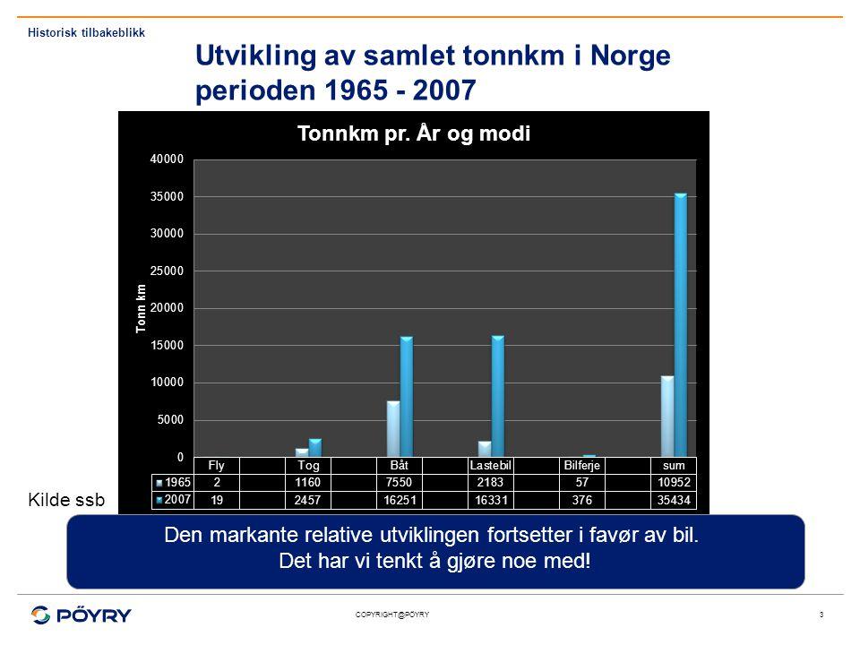 Utvikling av samlet tonnkm i Norge perioden 1965 - 2007