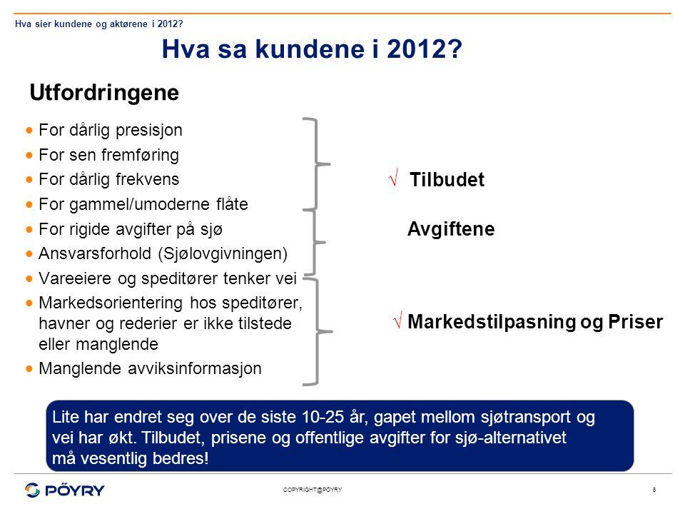 Hva sa kundene i 2012 Utfordringene √ Tilbudet Avgiftene