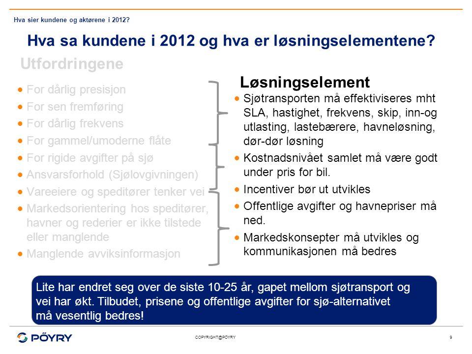 Hva sa kundene i 2012 og hva er løsningselementene