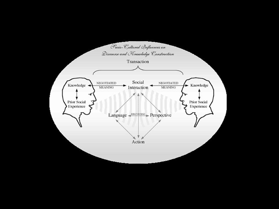 Utvikler en felles forståelse gjennom sosial interaksjon