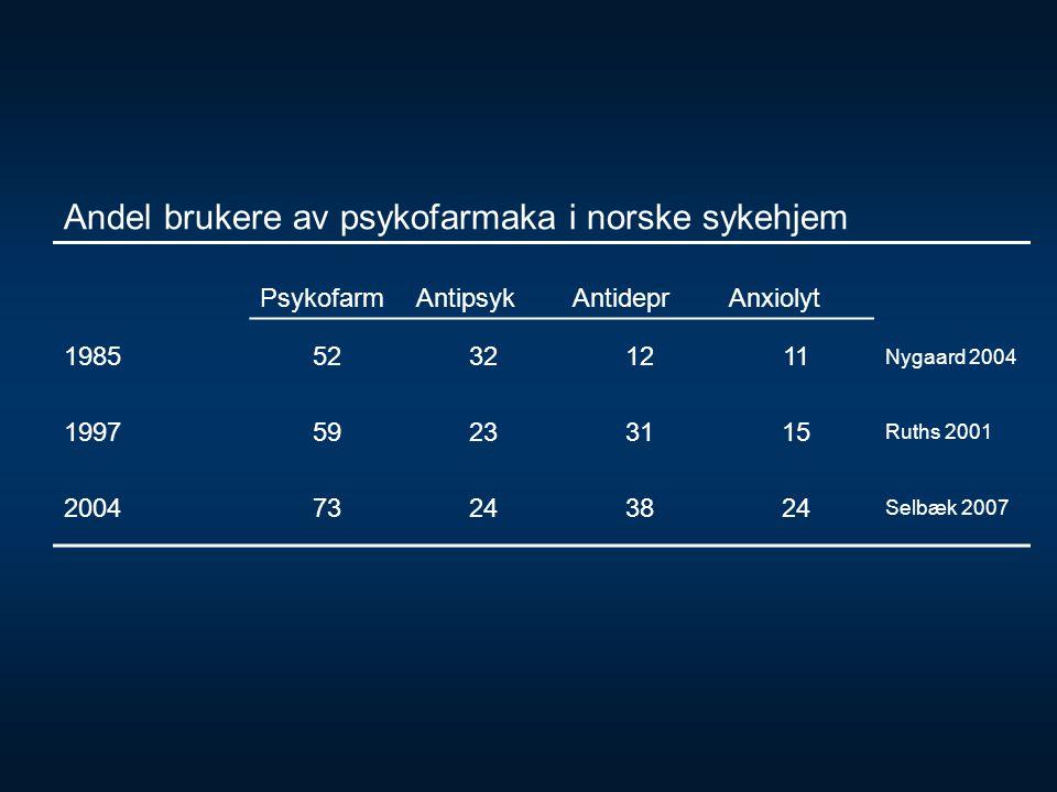 Andel brukere av psykofarmaka i norske sykehjem