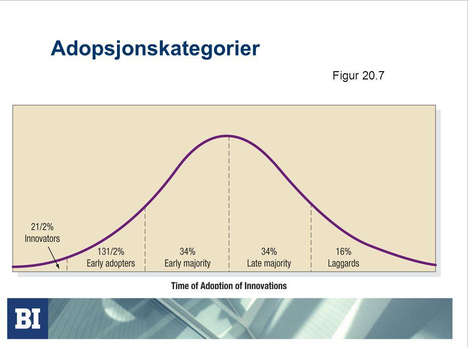 Adopsjonskategorier Figur 20.7