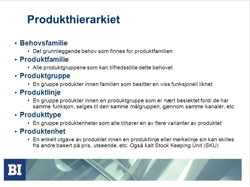 Produkthierarkiet Behovsfamilie Produktfamilie Produktgruppe