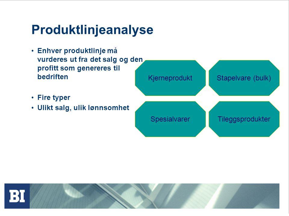 Produktlinjeanalyse Enhver produktlinje må vurderes ut fra det salg og den profitt som genereres til bedriften.