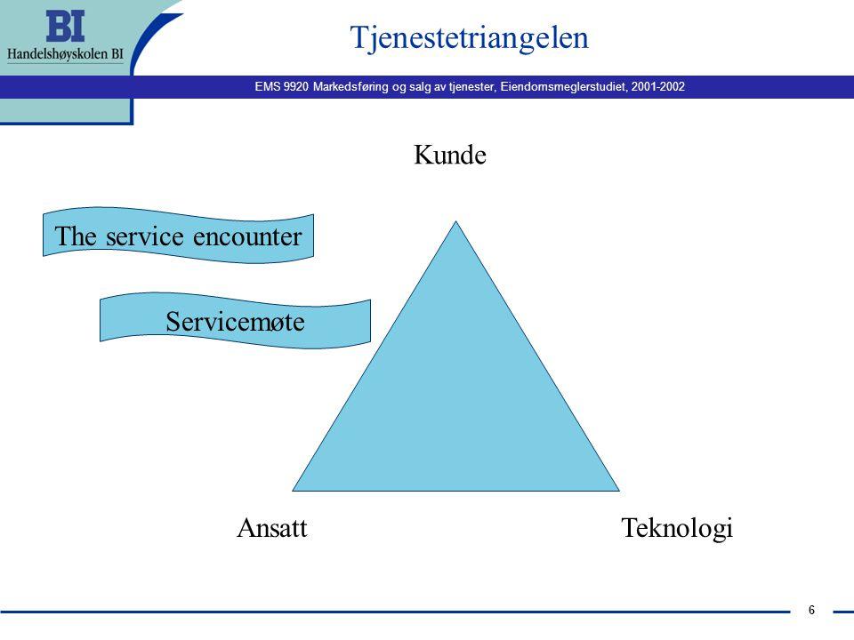 Tjenestetriangelen Kunde The service encounter Servicemøte Ansatt