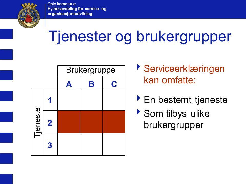 Tjenester og brukergrupper