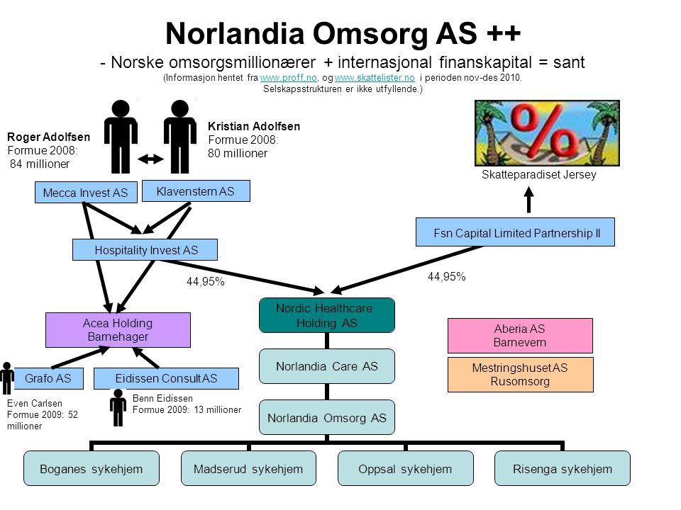 Norlandia Omsorg AS ++ - Norske omsorgsmillionærer + internasjonal finanskapital = sant (Informasjon hentet fra www.proff.no, og www.skattelister.no i perioden nov-des 2010. Selskapsstrukturen er ikke utfyllende.)