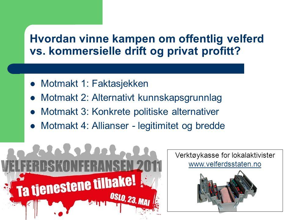 Verktøykasse for lokalaktivister www.velferdsstaten.no