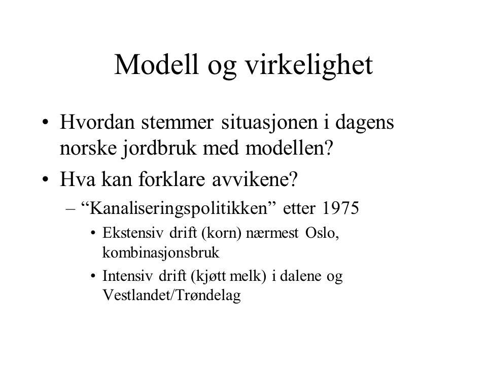 Modell og virkelighet Hvordan stemmer situasjonen i dagens norske jordbruk med modellen Hva kan forklare avvikene