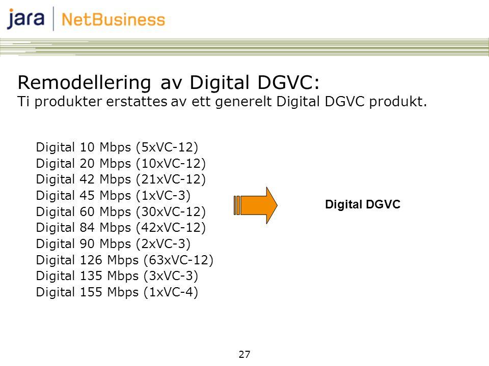 Remodellering av Digital DGVC: Ti produkter erstattes av ett generelt Digital DGVC produkt.