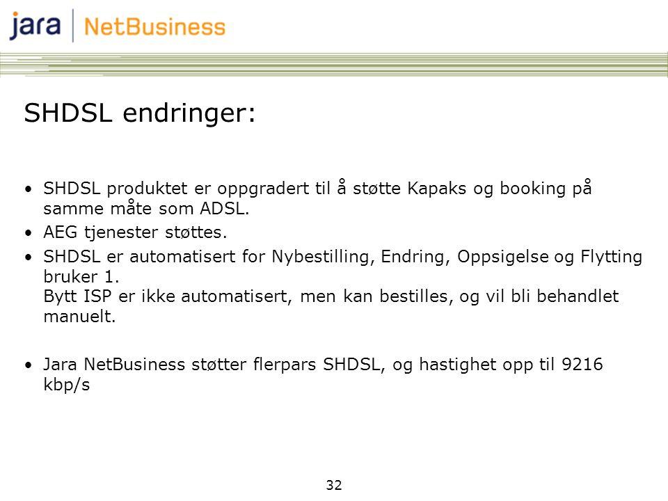 SHDSL endringer: SHDSL produktet er oppgradert til å støtte Kapaks og booking på samme måte som ADSL.