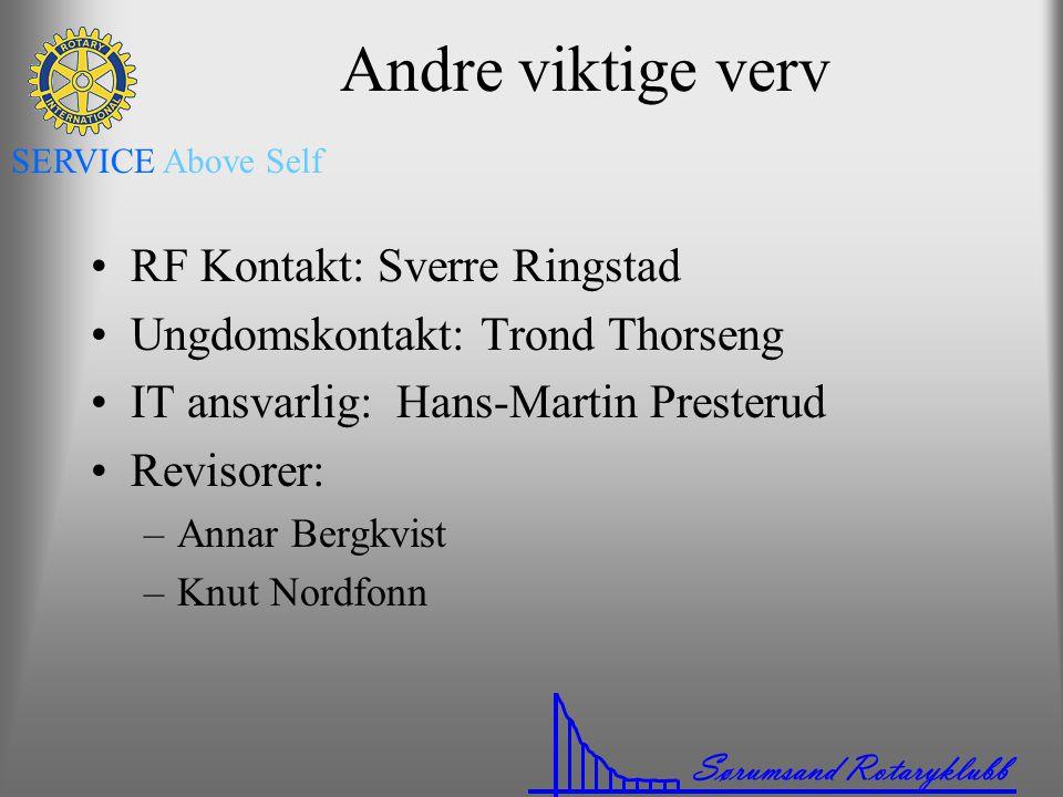 Andre viktige verv RF Kontakt: Sverre Ringstad