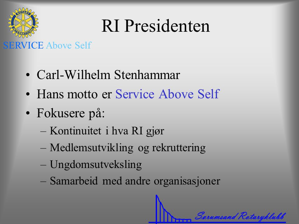RI Presidenten Carl-Wilhelm Stenhammar