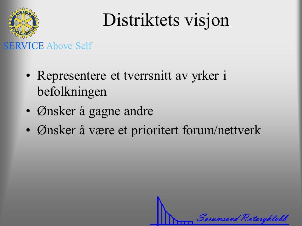Distriktets visjon Representere et tverrsnitt av yrker i befolkningen