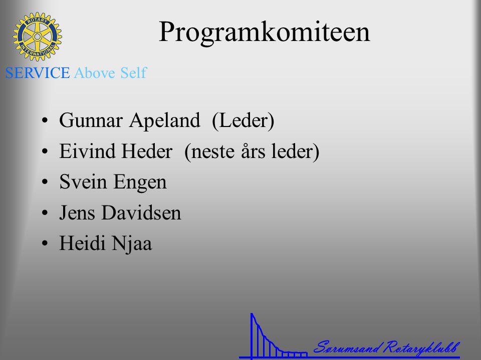 Programkomiteen Gunnar Apeland (Leder) Eivind Heder (neste års leder)