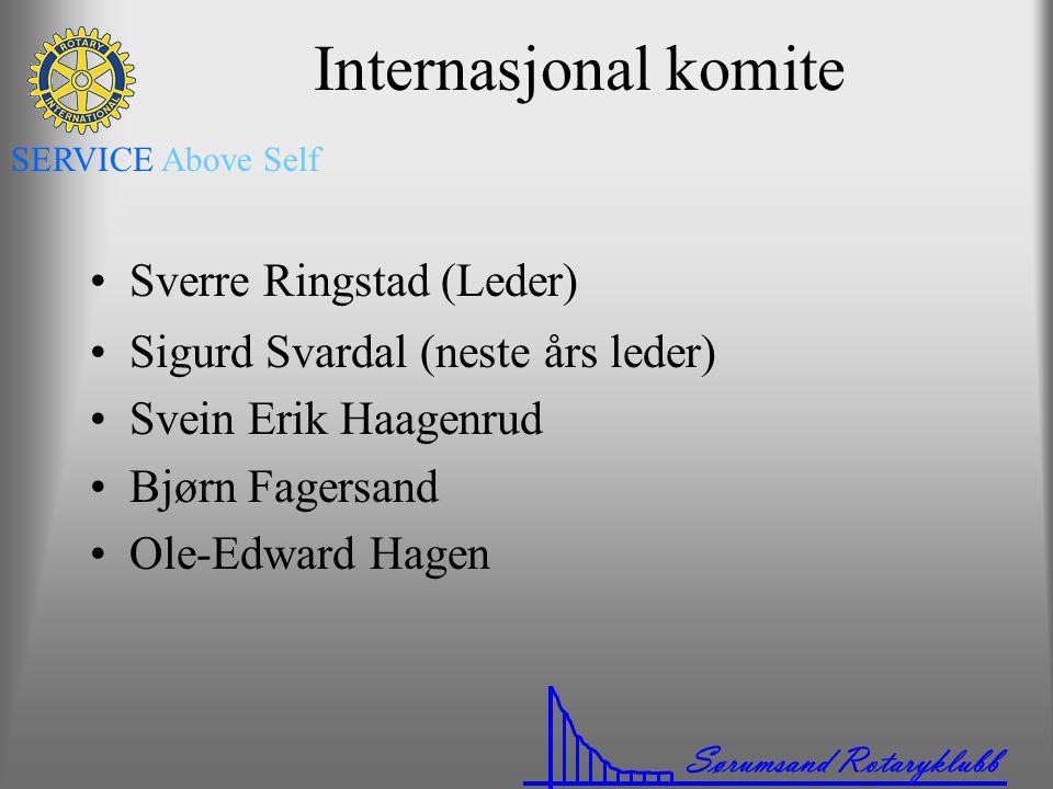 Internasjonal komite Sverre Ringstad (Leder)