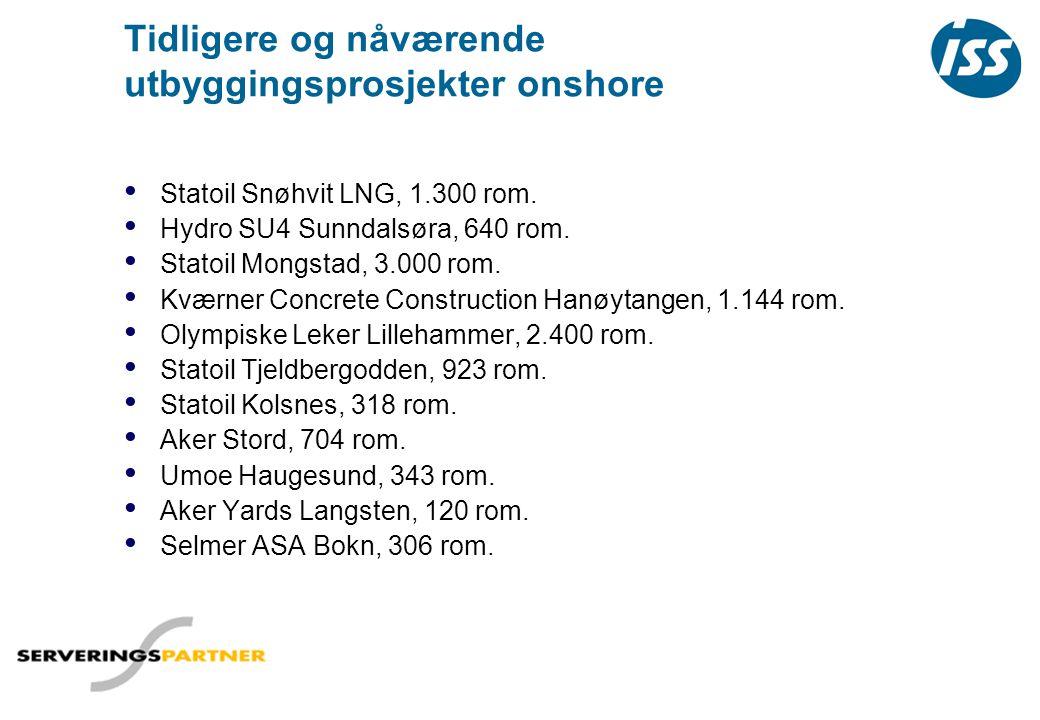 Tidligere og nåværende utbyggingsprosjekter onshore
