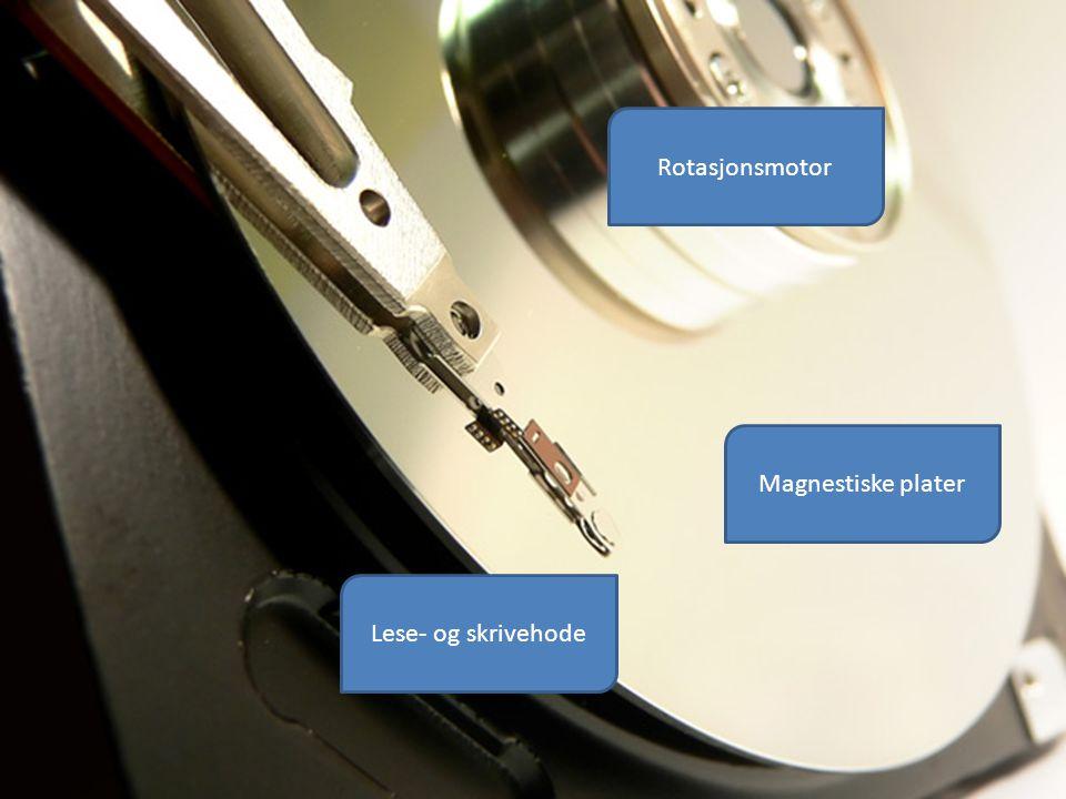 Harddisk Rotasjonsmotor Magnestiske plater Lese- og skrivehode