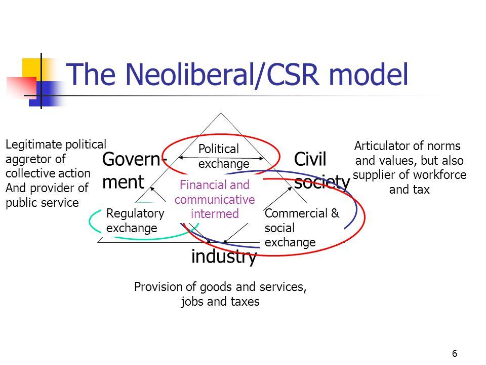 The Neoliberal/CSR model