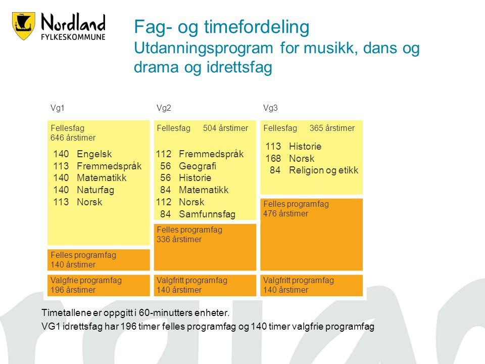 Fag- og timefordeling Utdanningsprogram for musikk, dans og drama og idrettsfag