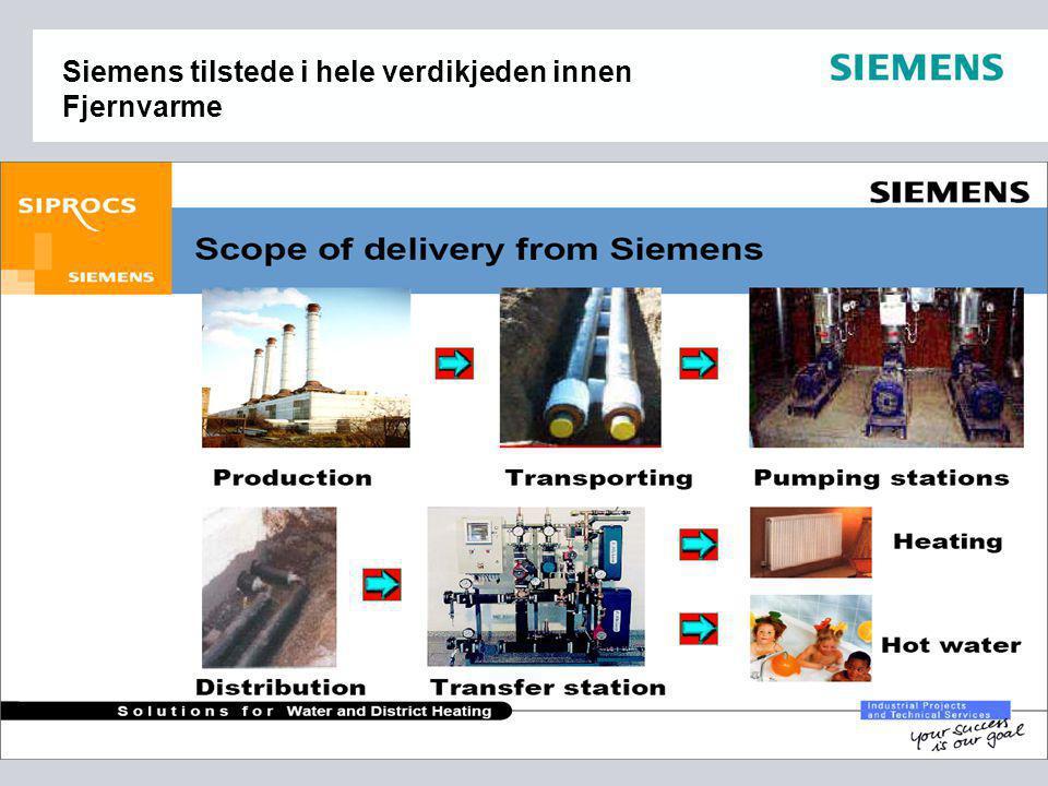 Siemens tilstede i hele verdikjeden innen Fjernvarme