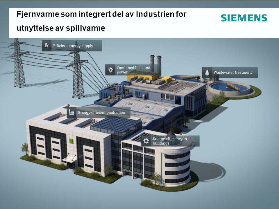 Fjernvarme som integrert del av Industrien for utnyttelse av spillvarme