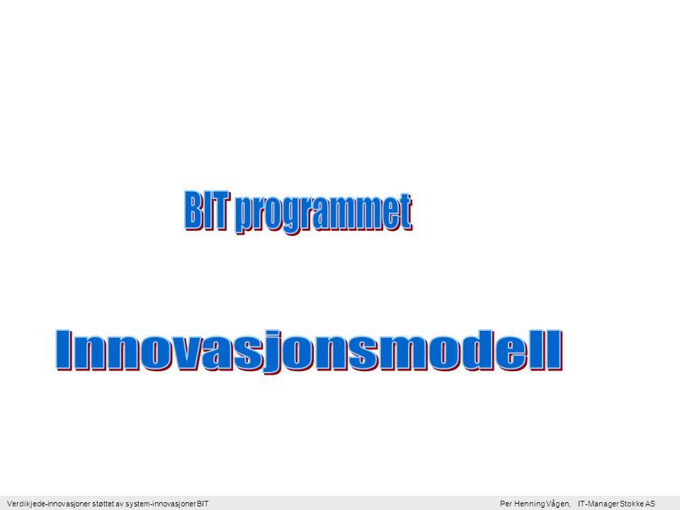 BIT programmet Innovasjonsmodell