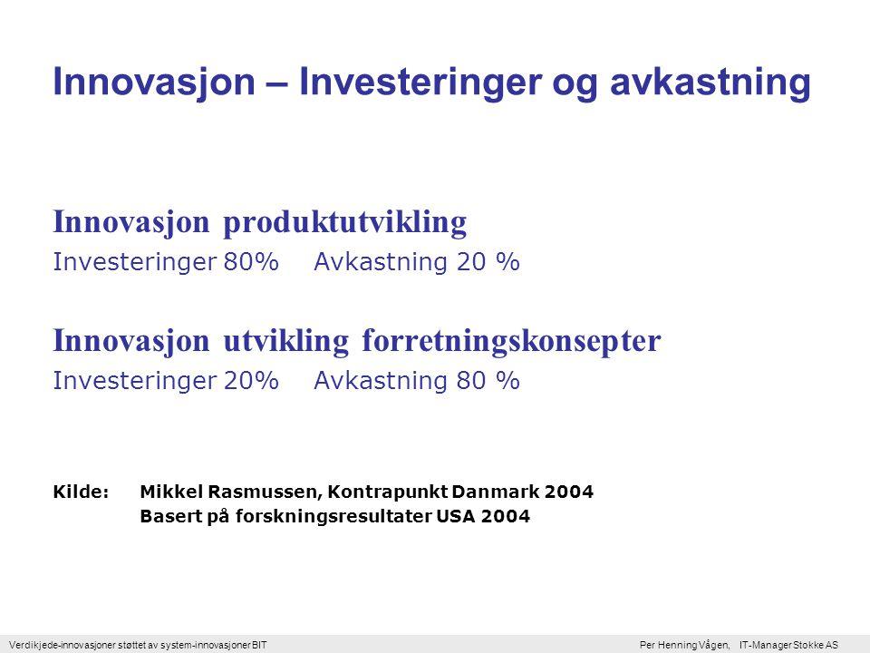 Innovasjon – Investeringer og avkastning