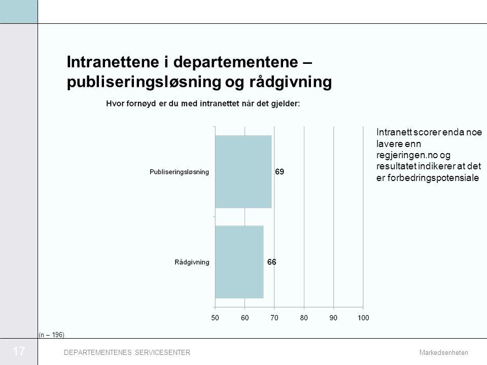 Intranettene i departementene – publiseringsløsning og rådgivning