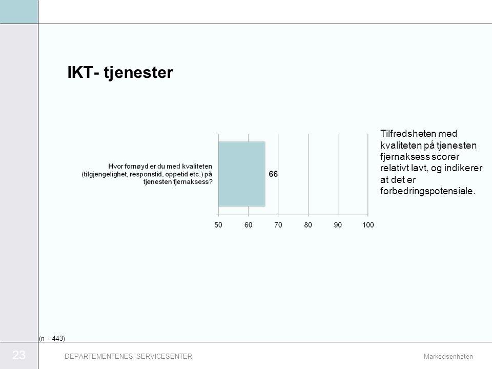 IKT- tjenester Tilfredsheten med kvaliteten på tjenesten fjernaksess scorer relativt lavt, og indikerer at det er forbedringspotensiale.