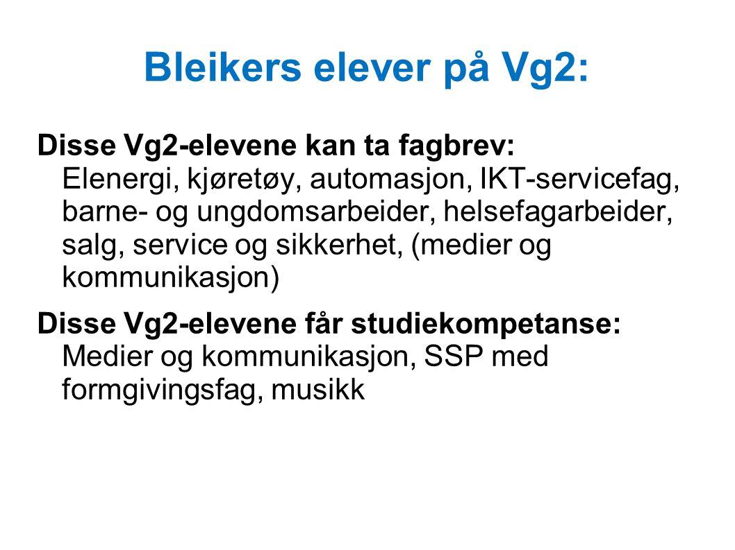 Bleikers elever på Vg2:
