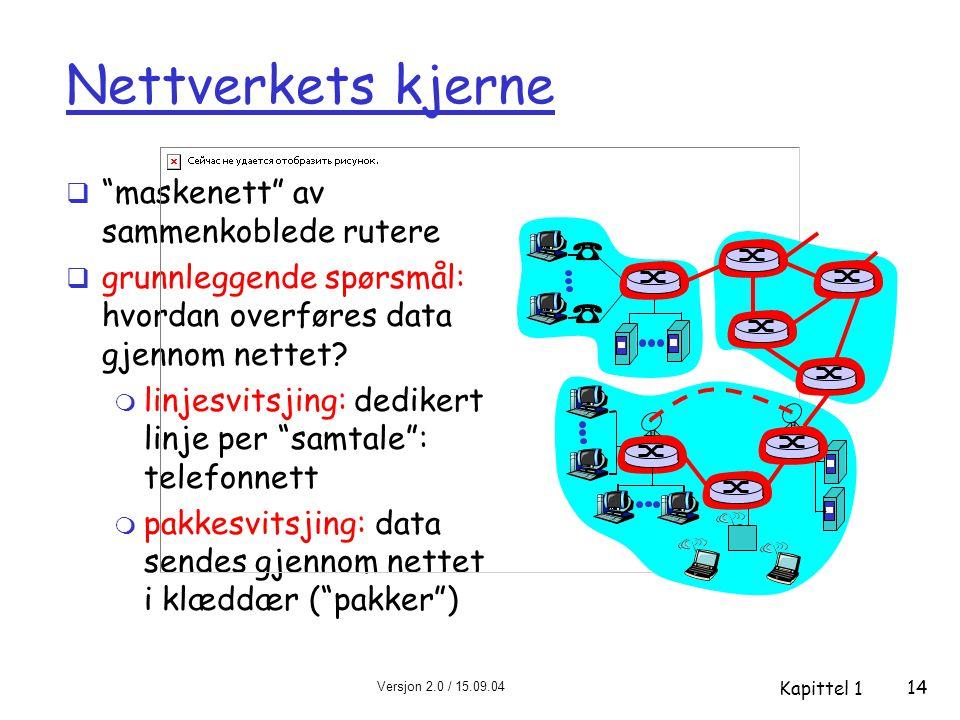 Nettverkets kjerne maskenett av sammenkoblede rutere