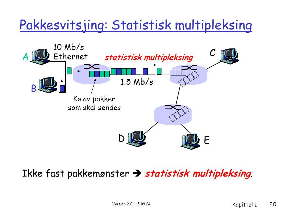 Pakkesvitsjing: Statistisk multipleksing