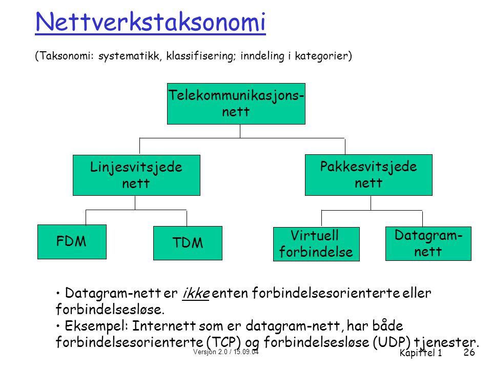 Nettverkstaksonomi (Taksonomi: systematikk, klassifisering; inndeling i kategorier)