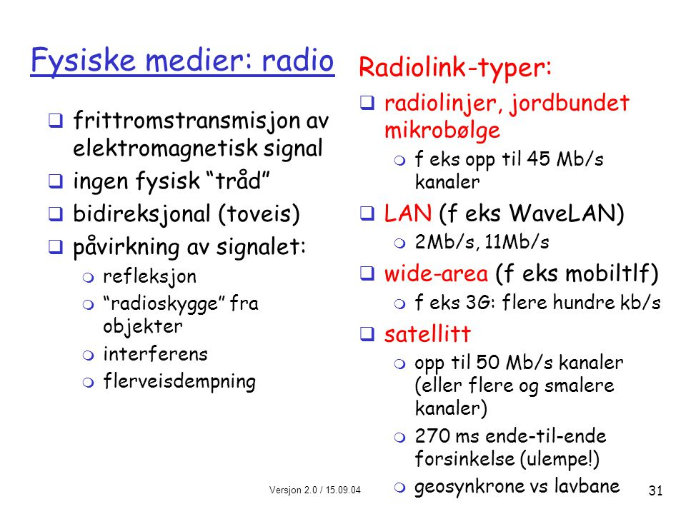 Fysiske medier: radio Radiolink-typer: