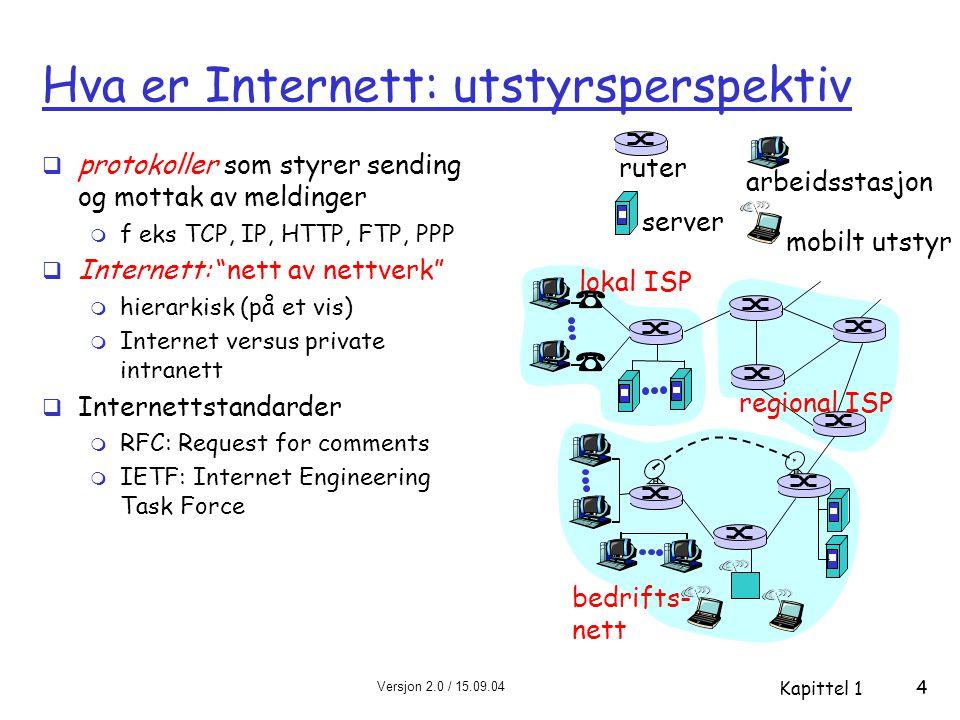 Hva er Internett: utstyrsperspektiv