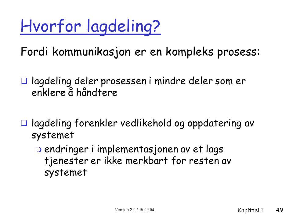 Hvorfor lagdeling Fordi kommunikasjon er en kompleks prosess: