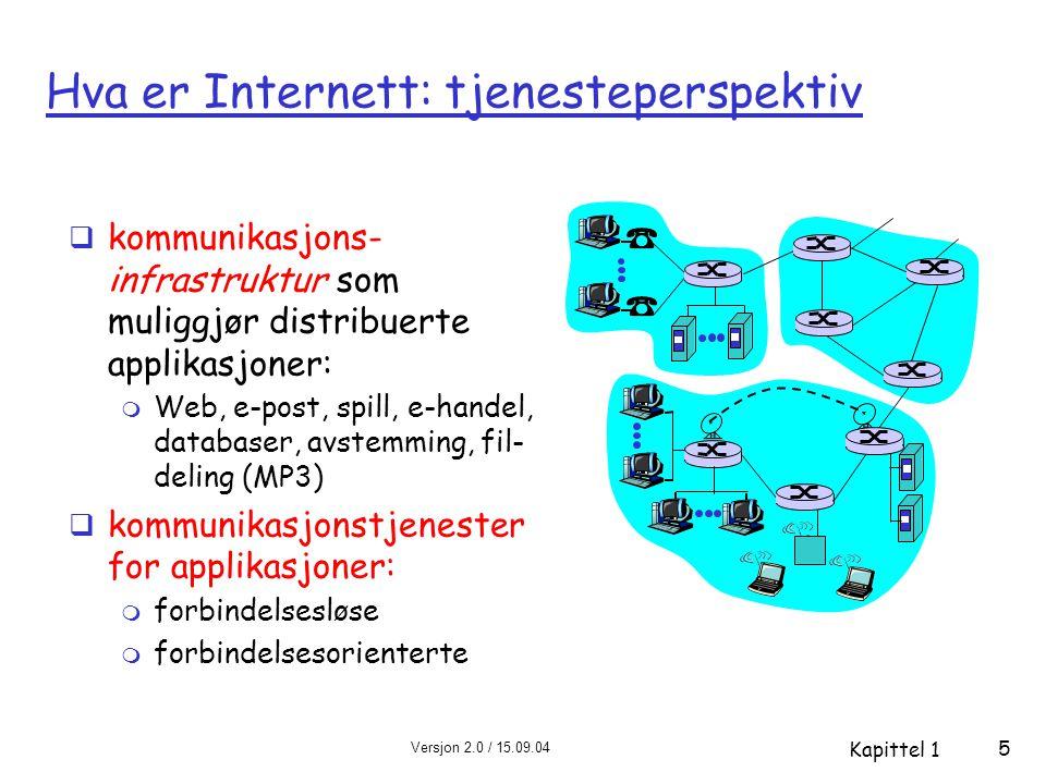 Hva er Internett: tjenesteperspektiv