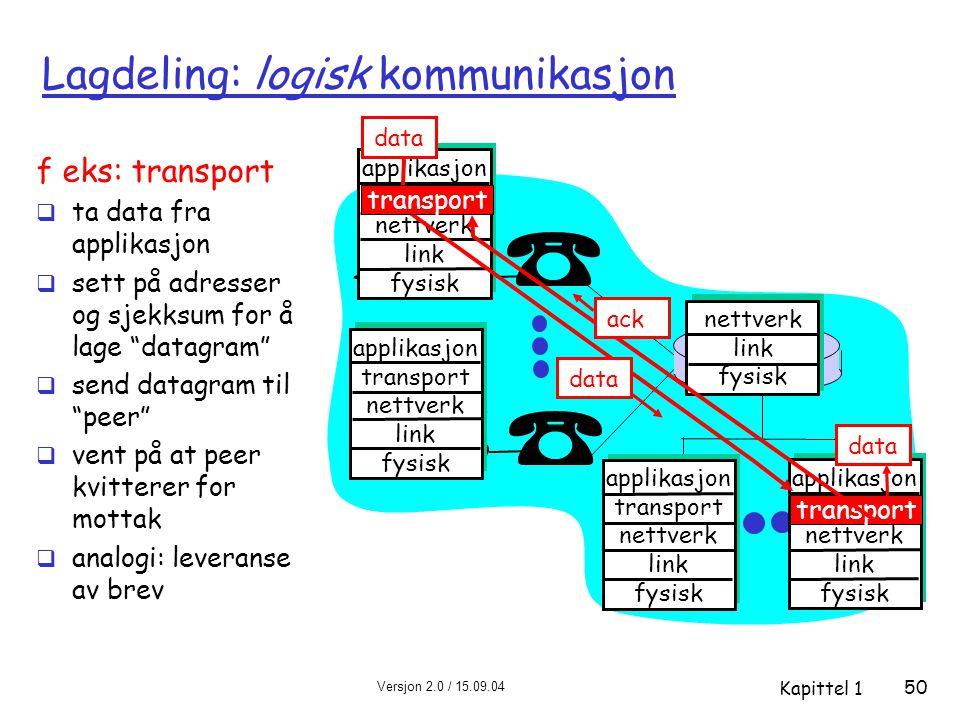 Lagdeling: logisk kommunikasjon