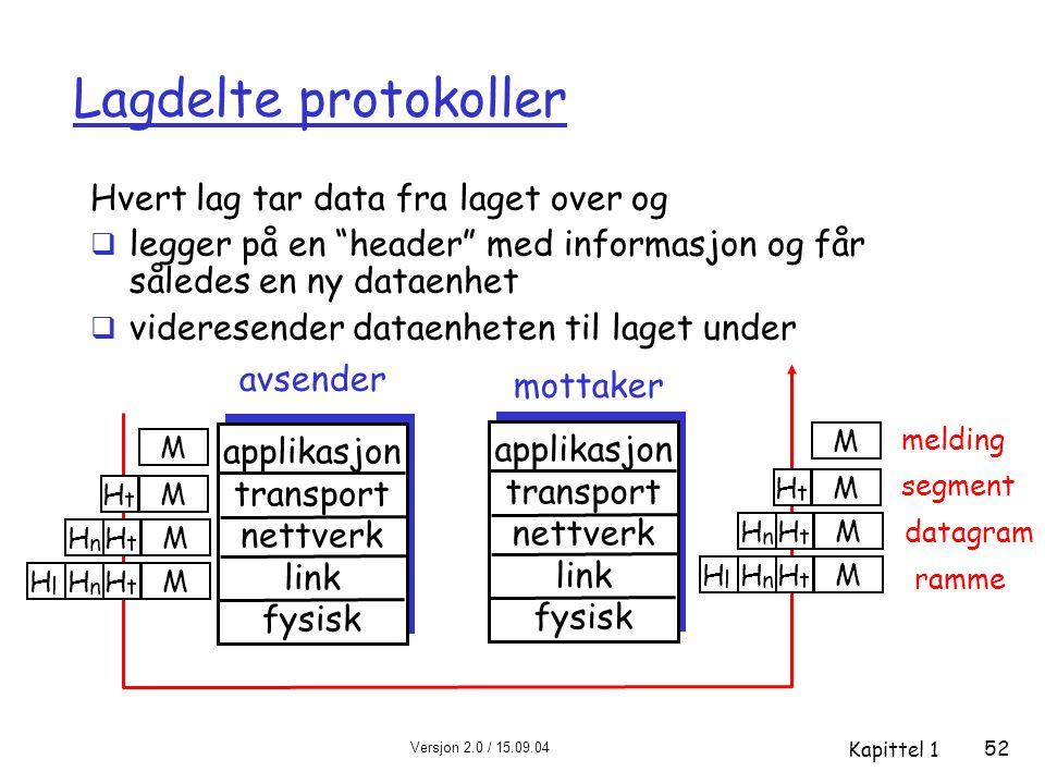 Lagdelte protokoller Hvert lag tar data fra laget over og