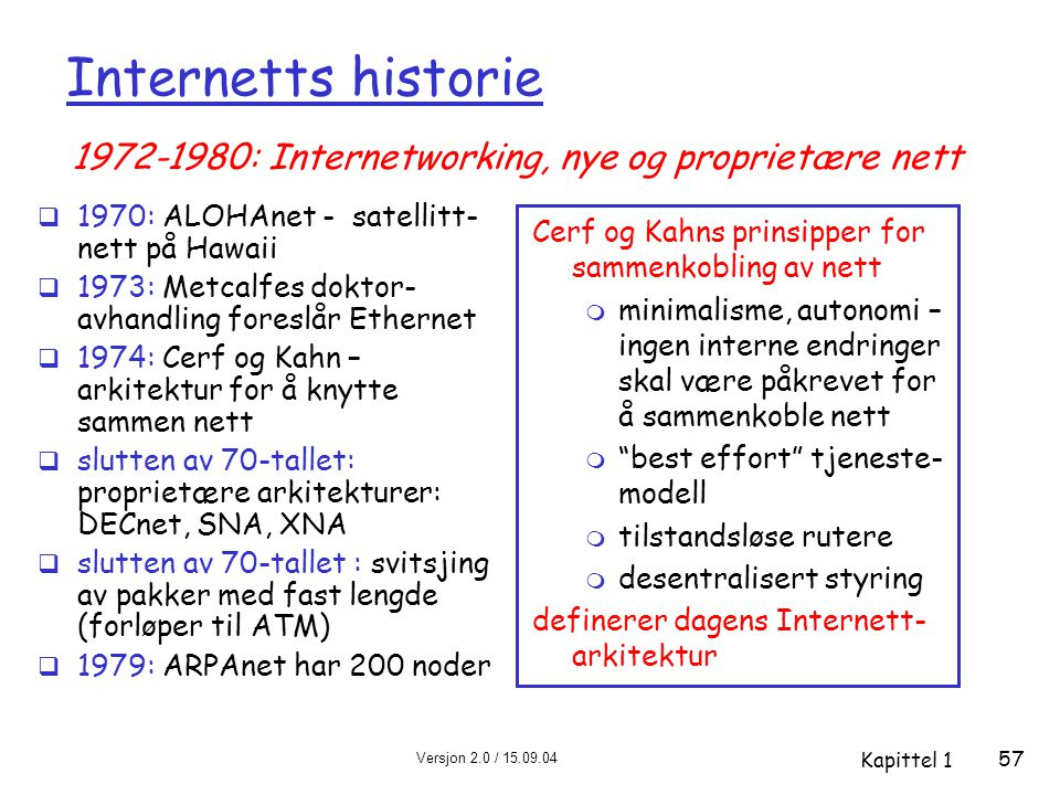 Internetts historie 1972-1980: Internetworking, nye og proprietære nett. 1970: ALOHAnet - satellitt-nett på Hawaii.