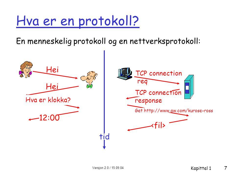 Hva er en protokoll En menneskelig protokoll og en nettverksprotokoll: Hei. TCP connection. req.