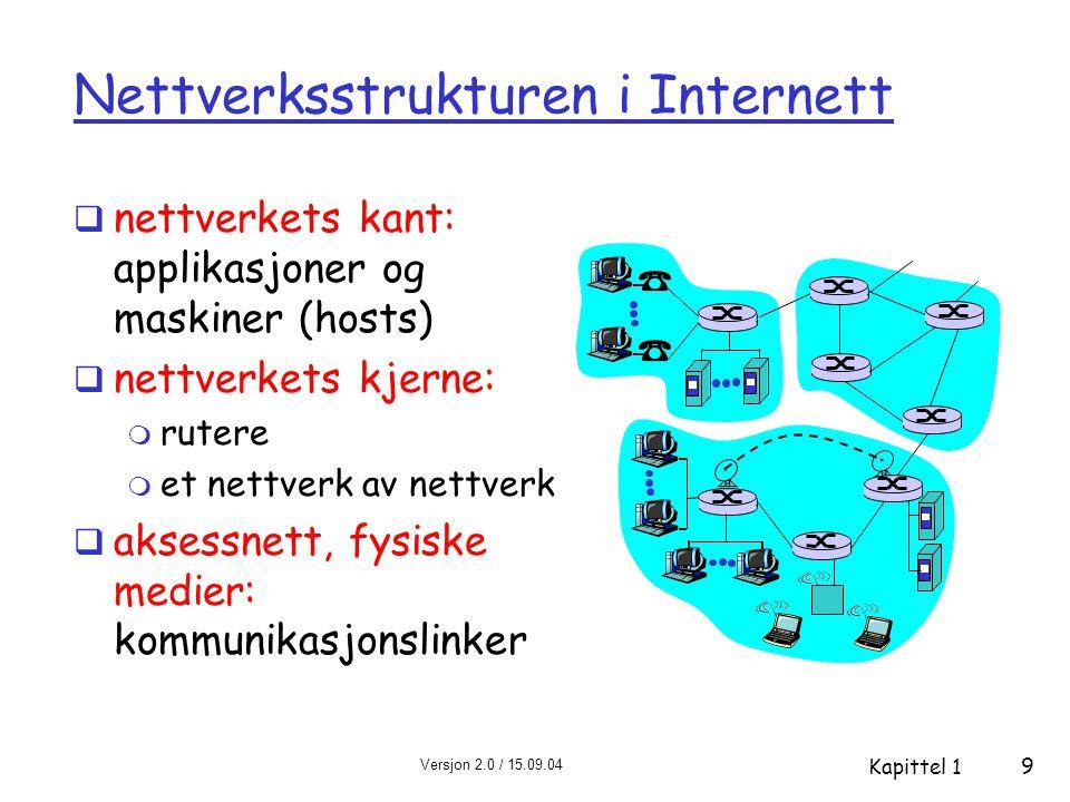 Nettverksstrukturen i Internett
